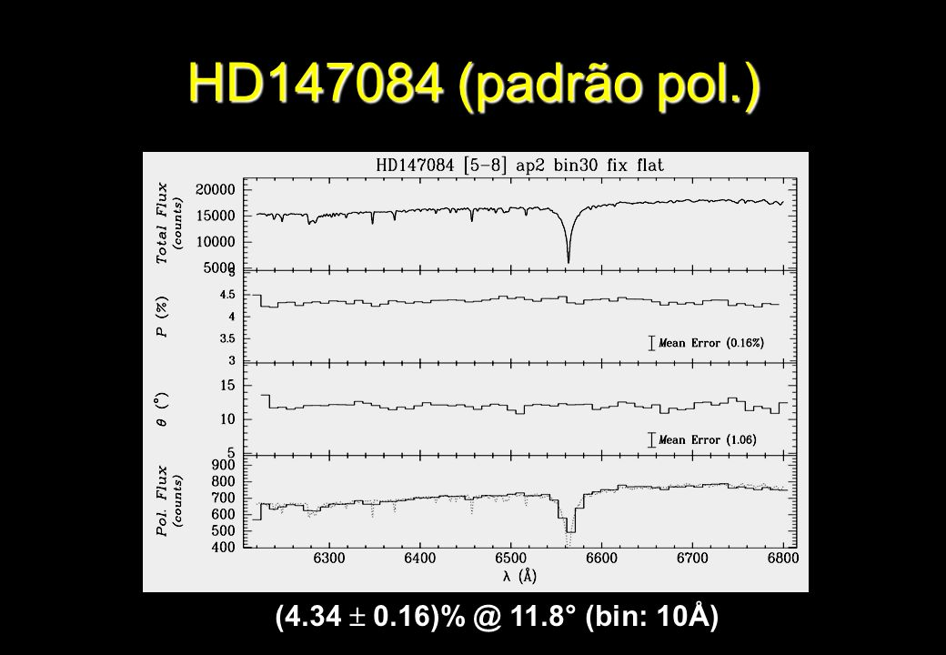 HD147084 (padrão pol.) (4.34  0.16)% @ 11.8° (bin: 10Å)