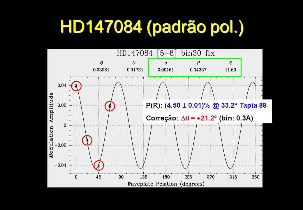HD147084 (padrão pol.) P(R): (4.50  0.01)% @ 33.2° Tapia 88
