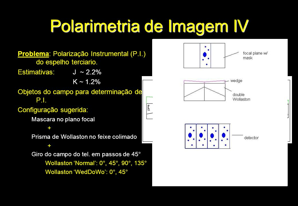Polarimetria de Imagem IV