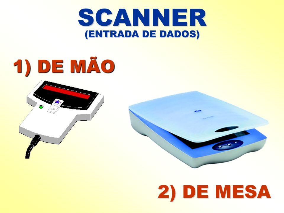 SCANNER (ENTRADA DE DADOS) 1) DE MÃO 2) DE MESA