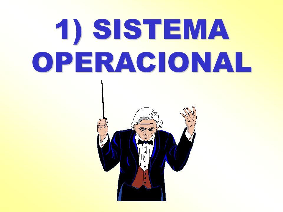 1) SISTEMA OPERACIONAL