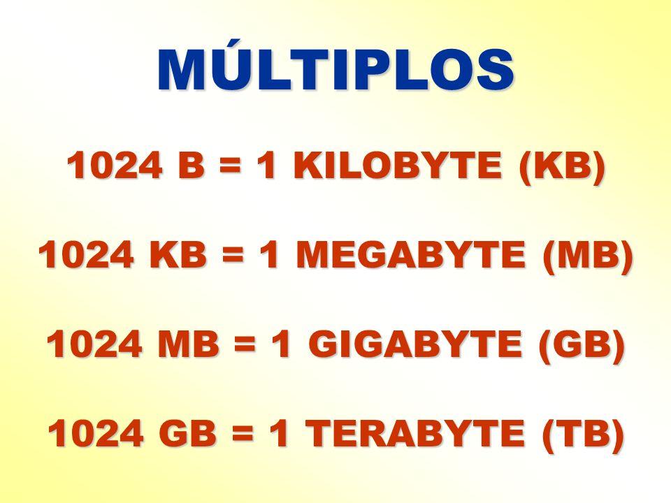 MÚLTIPLOS 1024 B = 1 KILOBYTE (KB) 1024 KB = 1 MEGABYTE (MB)