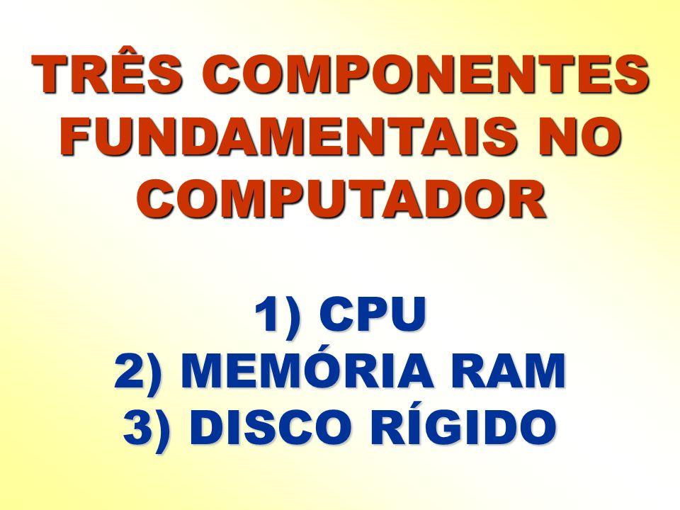 TRÊS COMPONENTES FUNDAMENTAIS NO COMPUTADOR