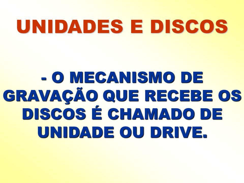 UNIDADES E DISCOS - O MECANISMO DE GRAVAÇÃO QUE RECEBE OS DISCOS É CHAMADO DE UNIDADE OU DRIVE.