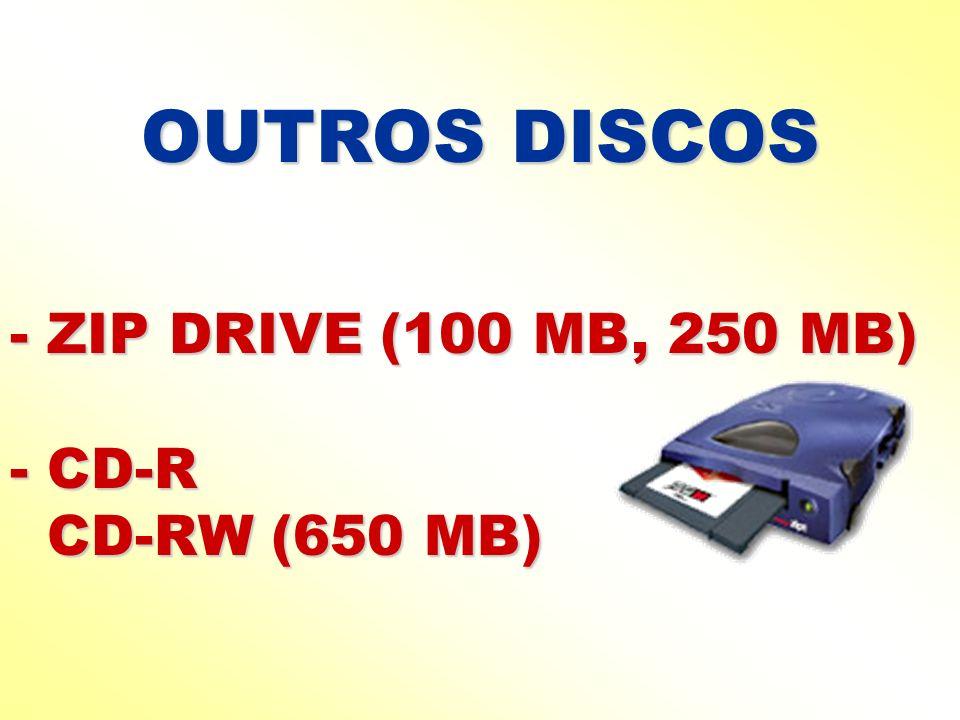 OUTROS DISCOS - ZIP DRIVE (100 MB, 250 MB) - CD-R CD-RW (650 MB)