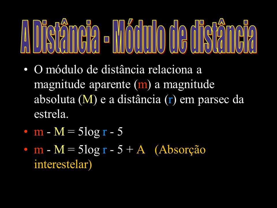 A Distância - Módulo de distância