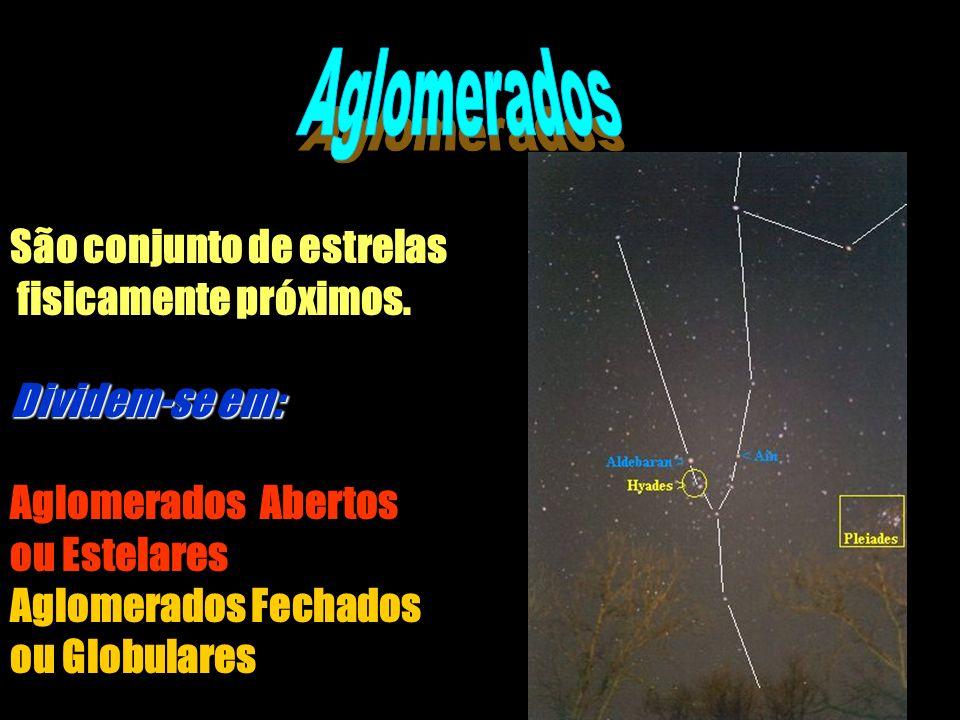 Aglomerados São conjunto de estrelas fisicamente próximos.
