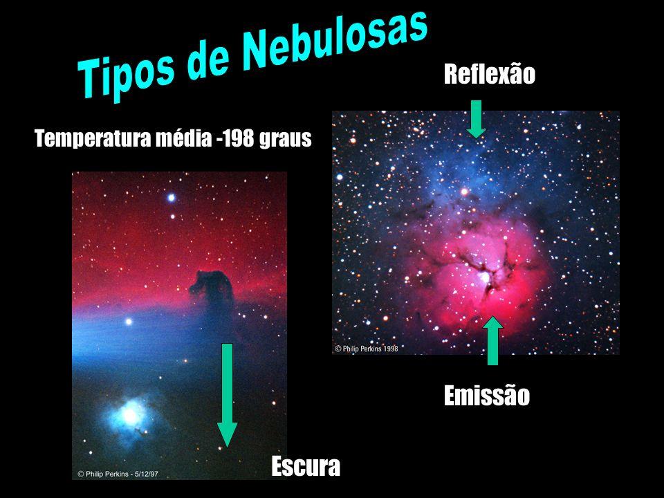 Tipos de Nebulosas Reflexão Emissão Escura