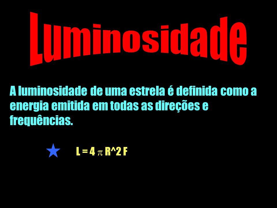 Luminosidade A luminosidade de uma estrela é definida como a energia emitida em todas as direções e frequências.