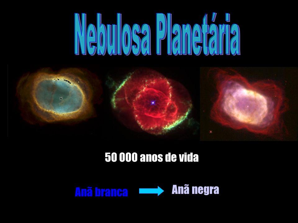Nebulosa Planetária 50 000 anos de vida Anã negra Anã branca