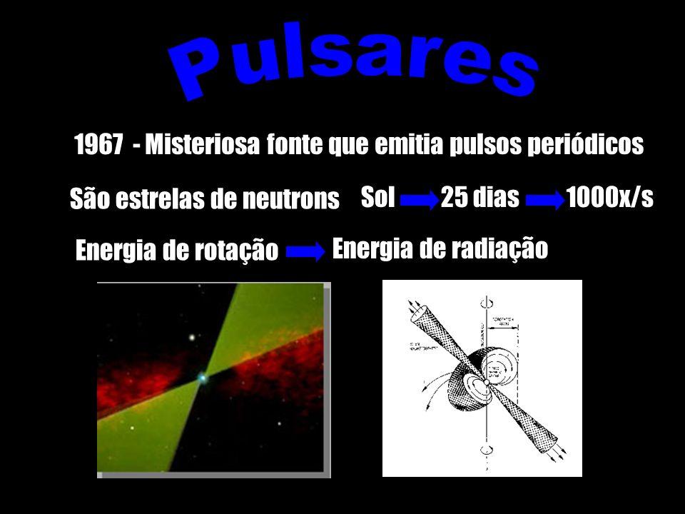 Pulsares 1967 - Misteriosa fonte que emitia pulsos periódicos
