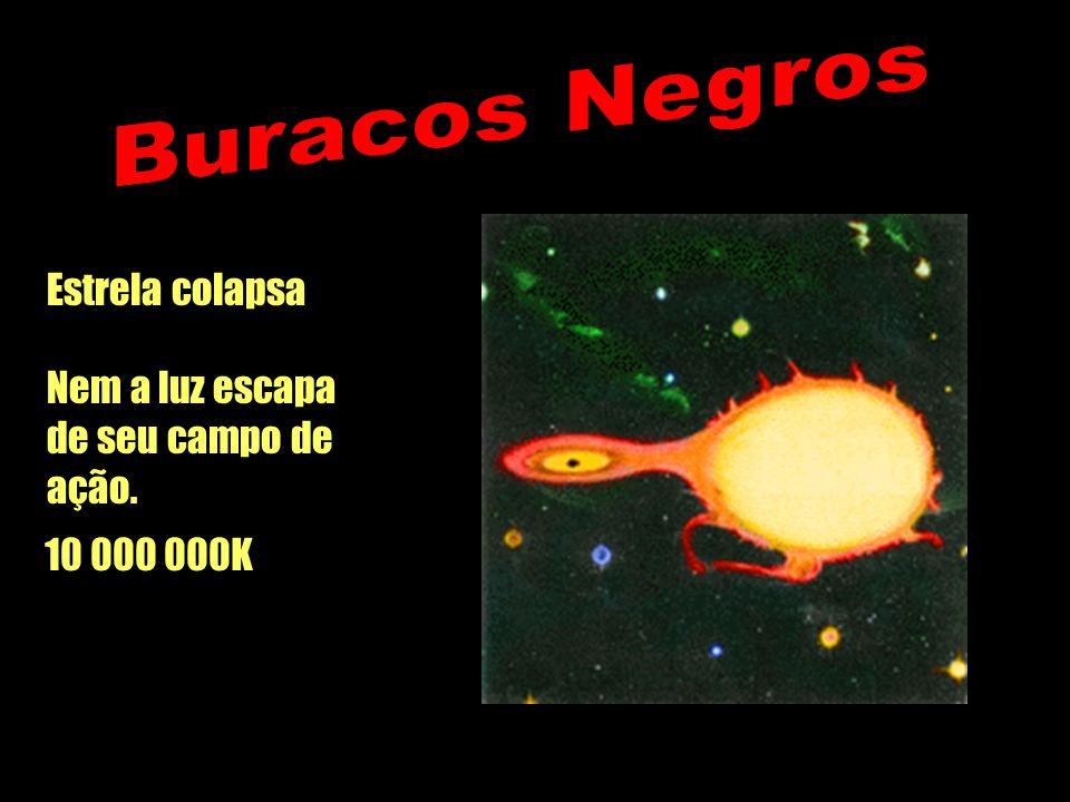 Buracos Negros Estrela colapsa Nem a luz escapa de seu campo de ação.
