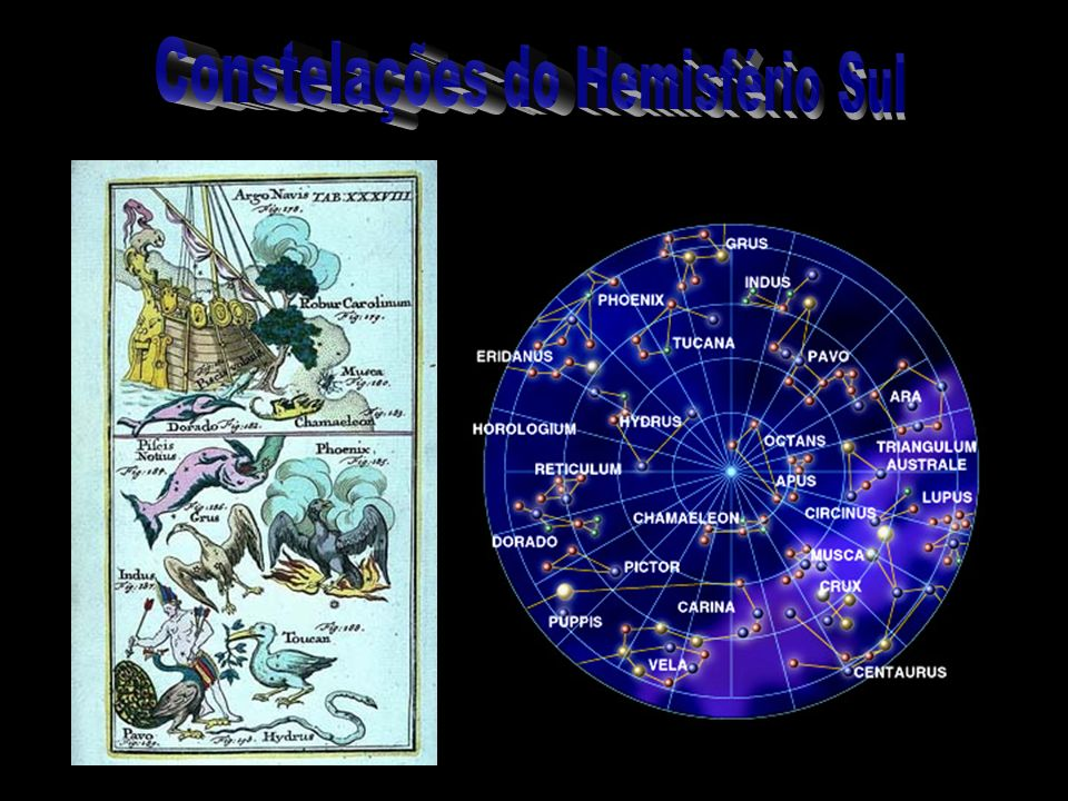 Constelações do Hemisfério Sul