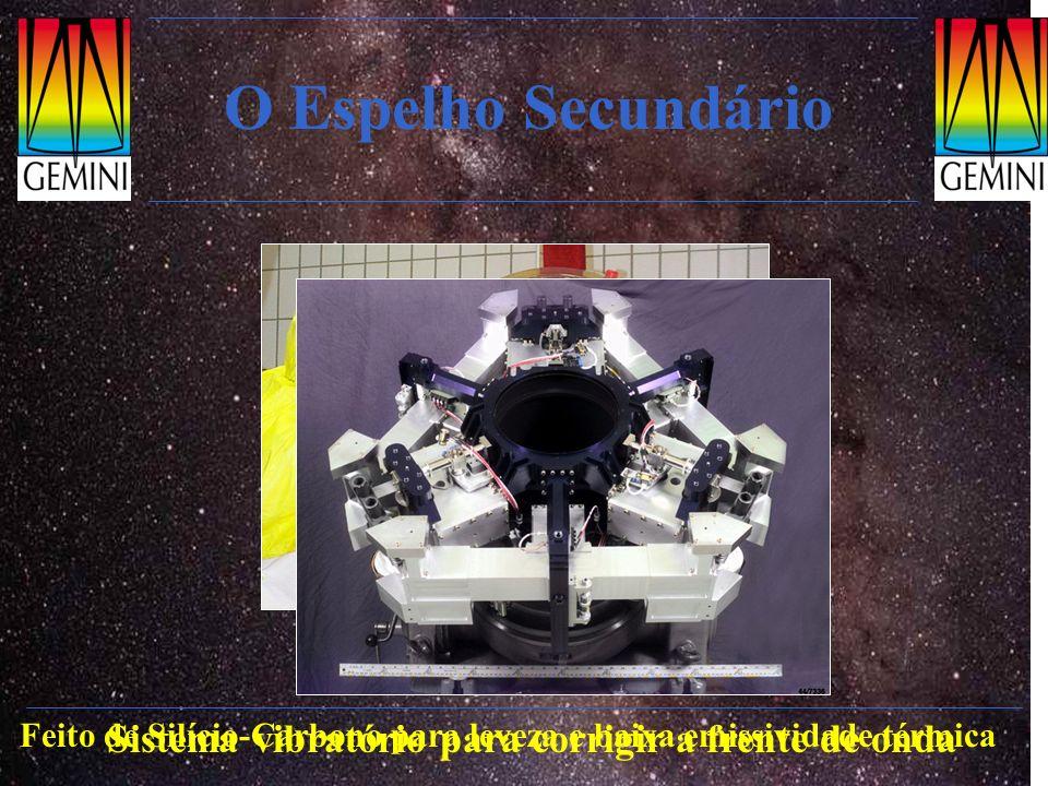 O Espelho Secundário Sistema vibratório para corrigir a frente de onda