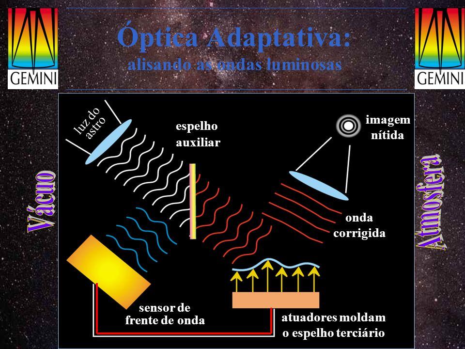 Óptica Adaptativa: alisando as ondas luminosas