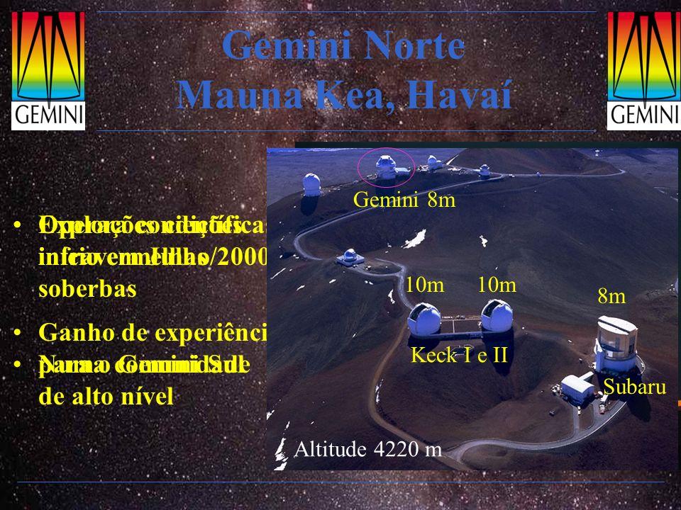 Gemini Norte Mauna Kea, Havaí
