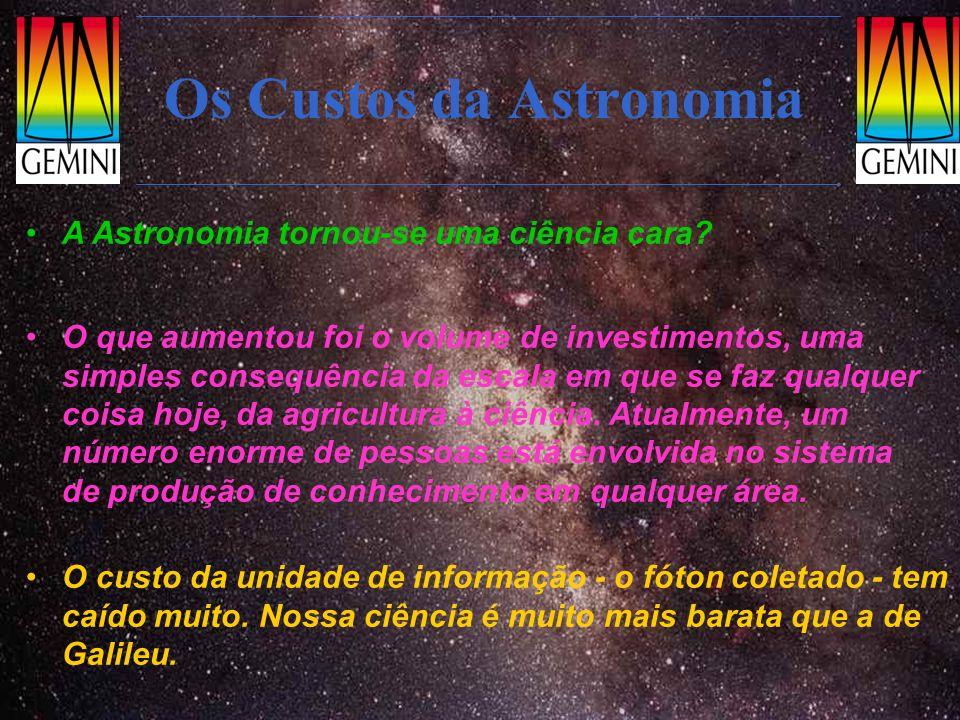 Os Custos da Astronomia