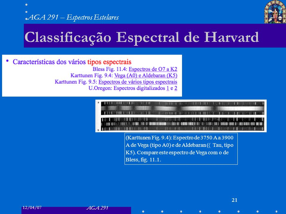 Classificação Espectral de Harvard