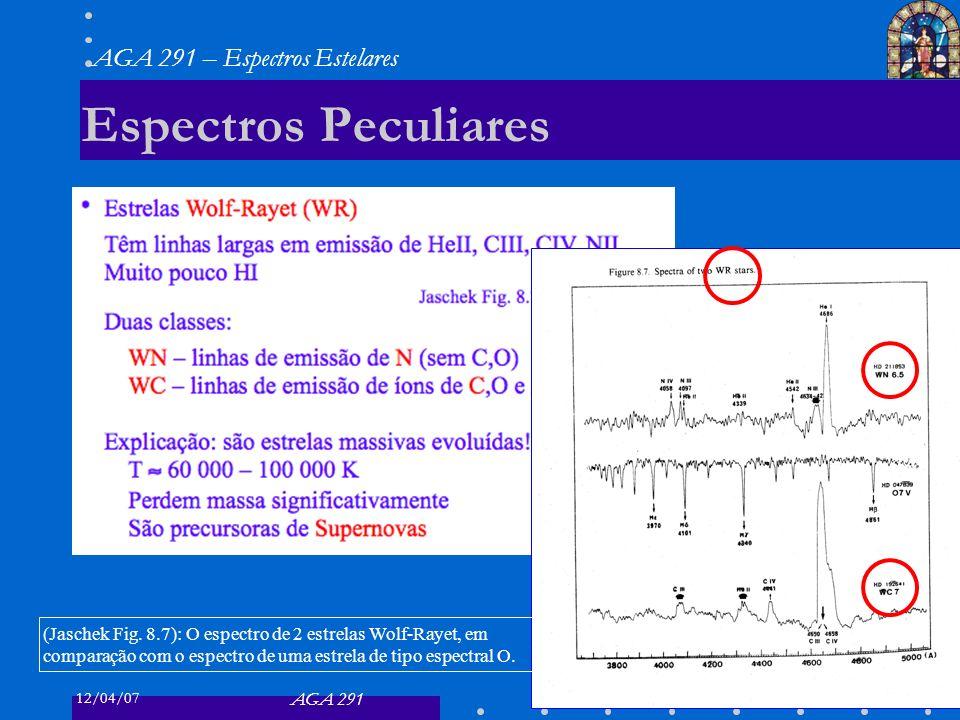 Espectros Peculiares (Jaschek Fig. 8.7): O espectro de 2 estrelas Wolf-Rayet, em comparação com o espectro de uma estrela de tipo espectral O.