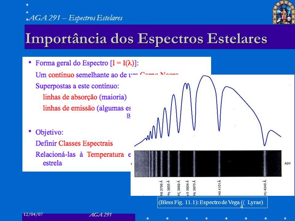 Importância dos Espectros Estelares