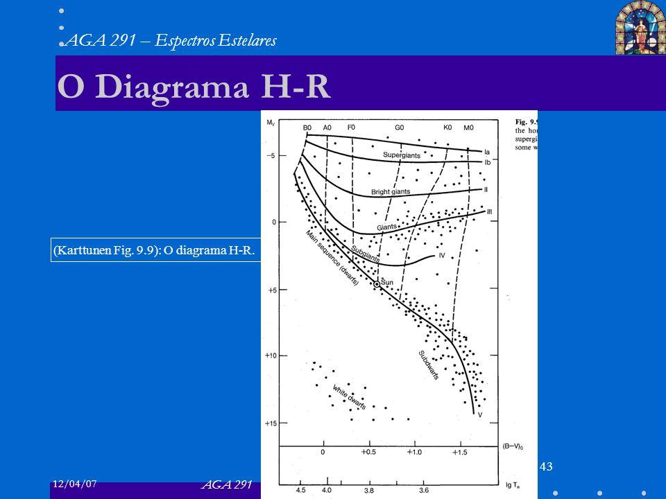 O Diagrama H-R (Karttunen Fig. 9.9): O diagrama H-R.