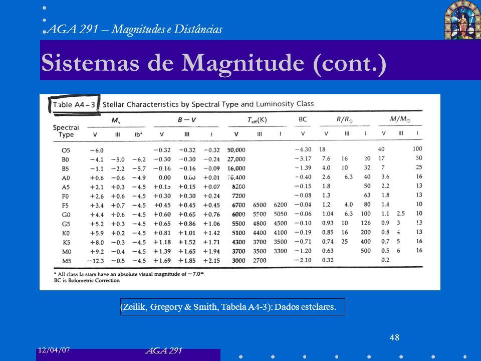 Sistemas de Magnitude (cont.)