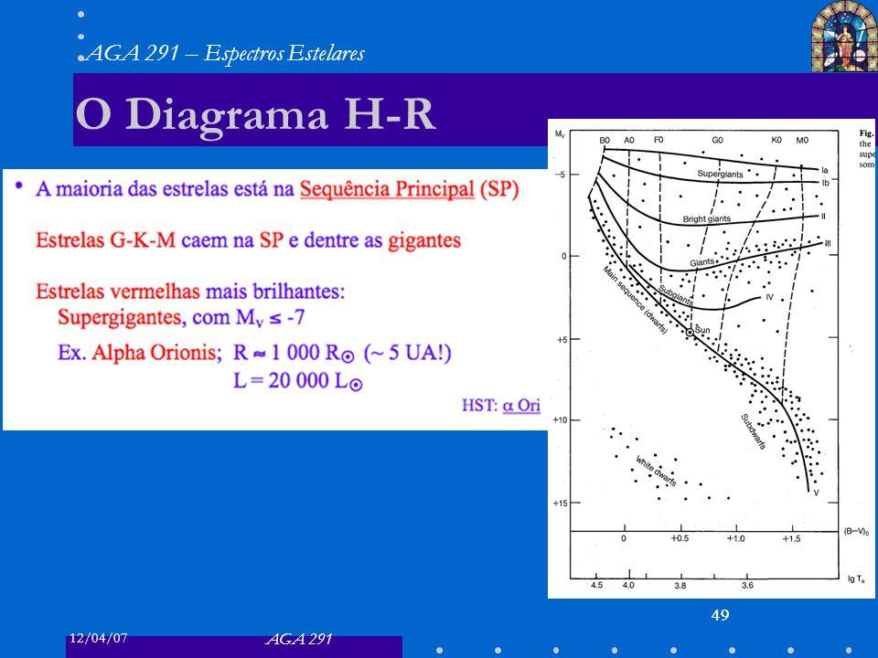 O Diagrama H-R 49