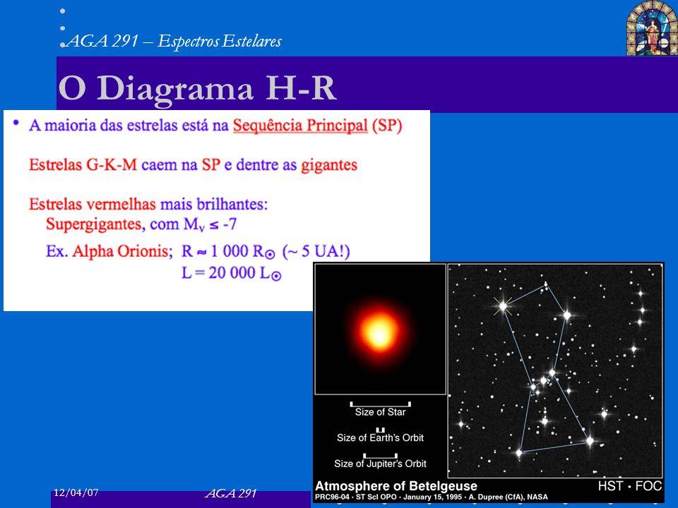 O Diagrama H-R 50