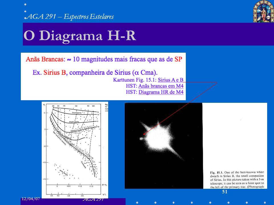 O Diagrama H-R 51