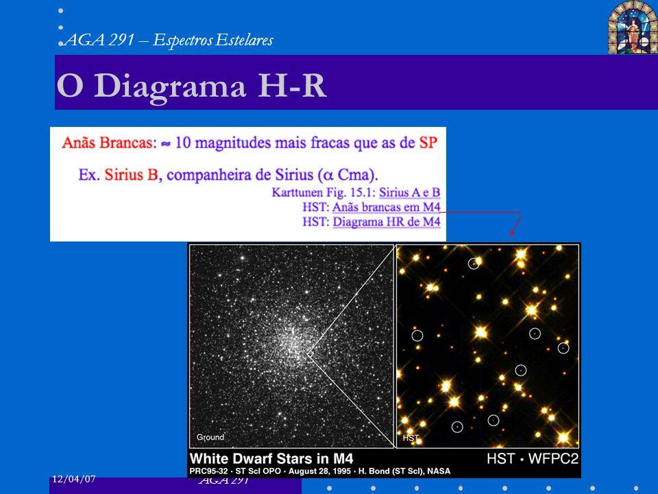 O Diagrama H-R 52