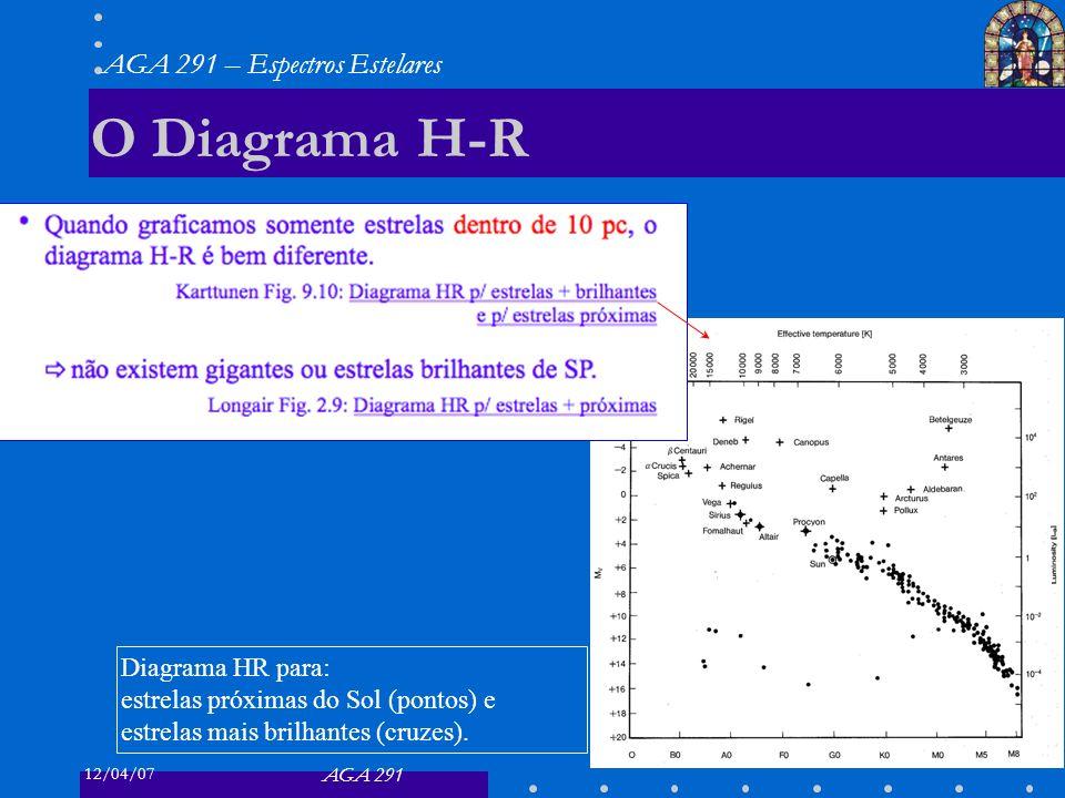 O Diagrama H-R Diagrama HR para: estrelas próximas do Sol (pontos) e