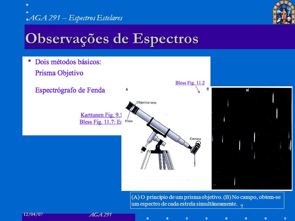 Observações de Espectros