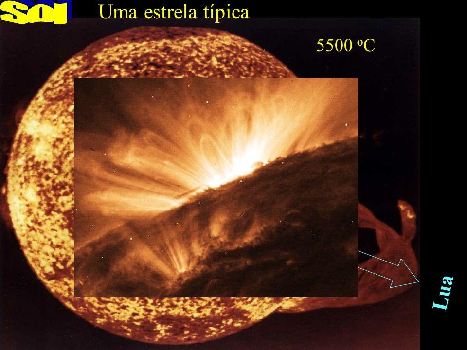 Fonte de Energia 15 milhões oC