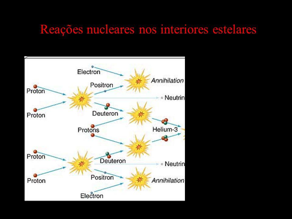 Reações nucleares nos interiores estelares
