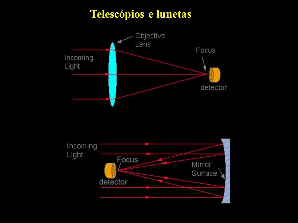 Telescópios e lunetas