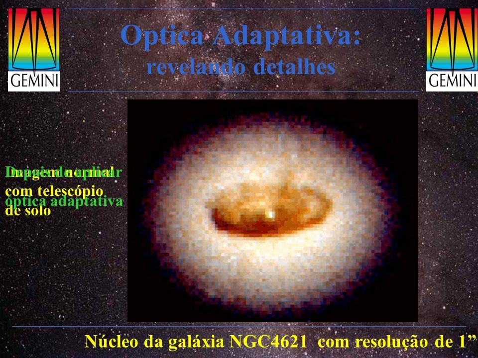 Optica Adaptativa: revelando detalhes