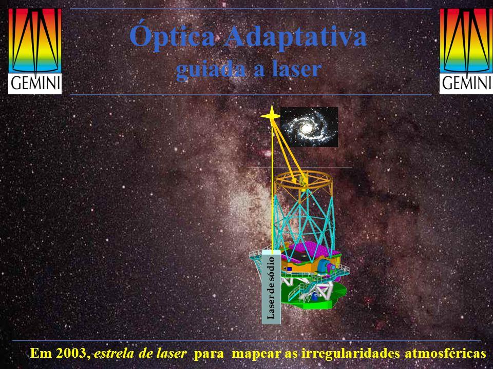 Óptica Adaptativa guiada a laser