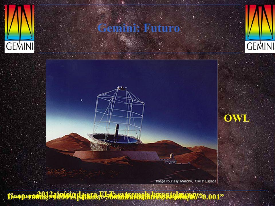 Gemini: Futuro OWL. D~40-100m, >1000 espelhos, >500mil atuadores, resolução ~0.001 2012: início da era ELT: extremely large telescopes.