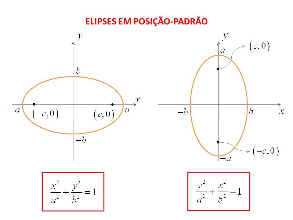ELIPSES EM POSIÇÃO-PADRÃO