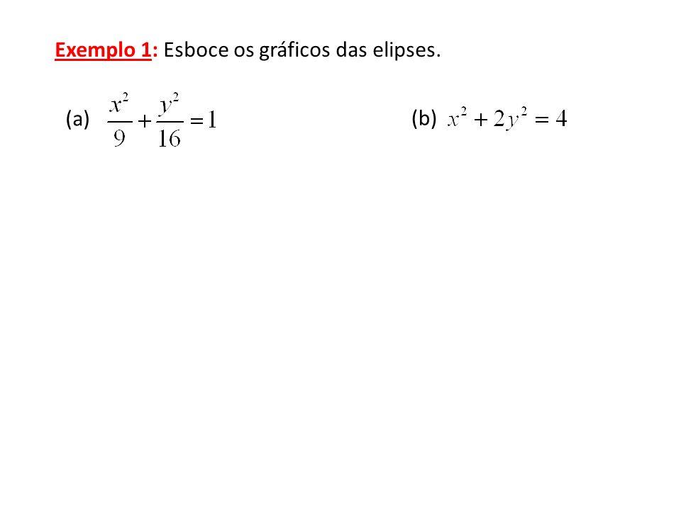 Exemplo 1: Esboce os gráficos das elipses.