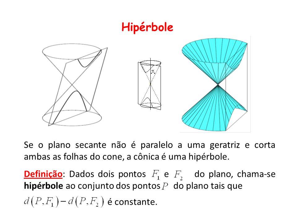 HipérboleSe o plano secante não é paralelo a uma geratriz e corta ambas as folhas do cone, a cônica é uma hipérbole.