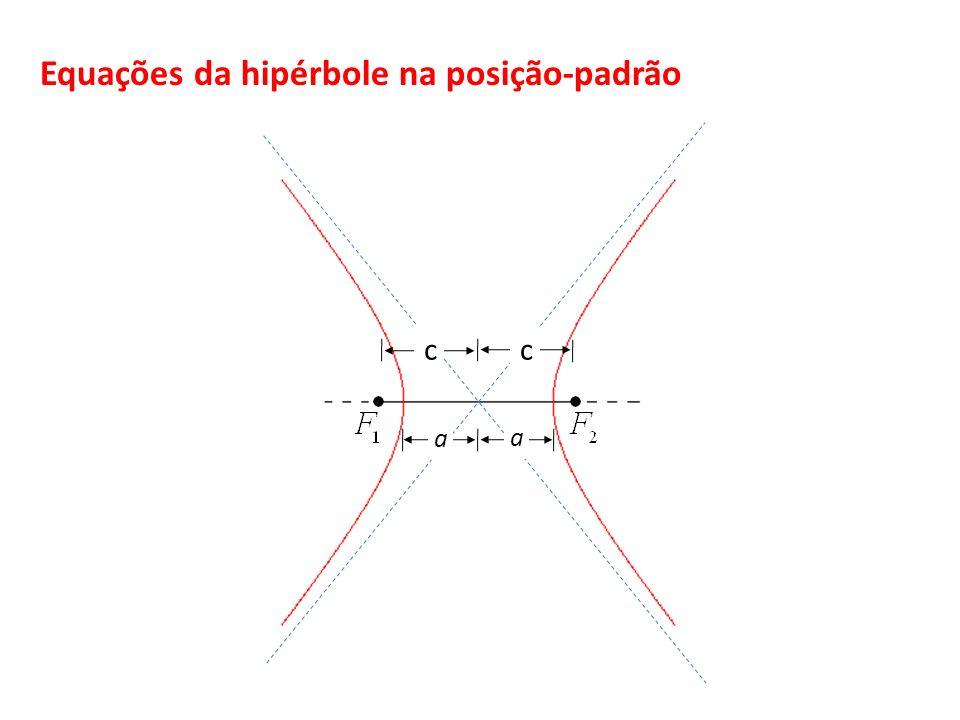 Equações da hipérbole na posição-padrão