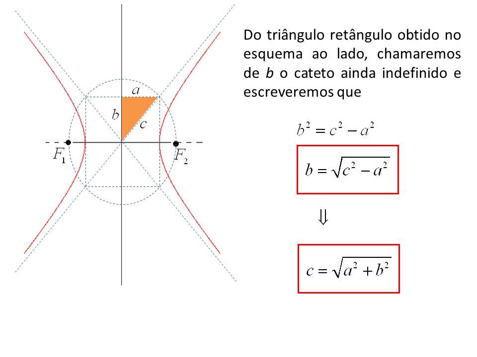 Do triângulo retângulo obtido no esquema ao lado, chamaremos de b o cateto ainda indefinido e escreveremos que