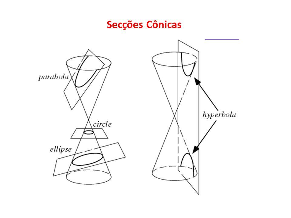 Secções Cônicas