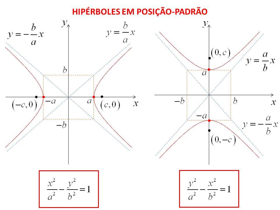 HIPÉRBOLES EM POSIÇÃO-PADRÃO