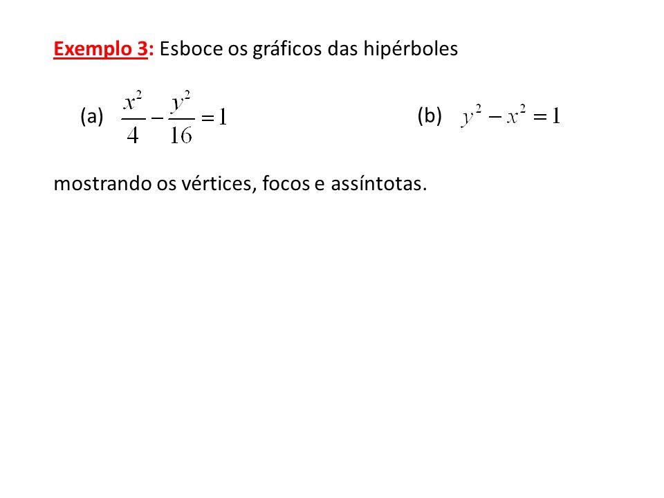 Exemplo 3: Esboce os gráficos das hipérboles