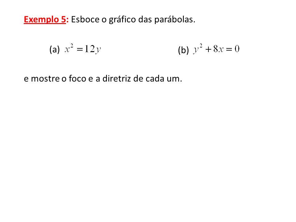 Exemplo 5: Esboce o gráfico das parábolas.