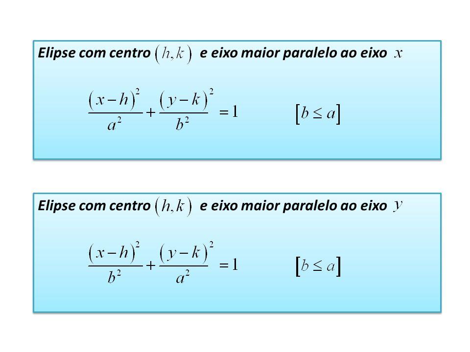 Elipse com centro e eixo maior paralelo ao eixo