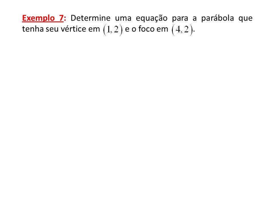 Exemplo 7: Determine uma equação para a parábola que tenha seu vértice em e o foco em .