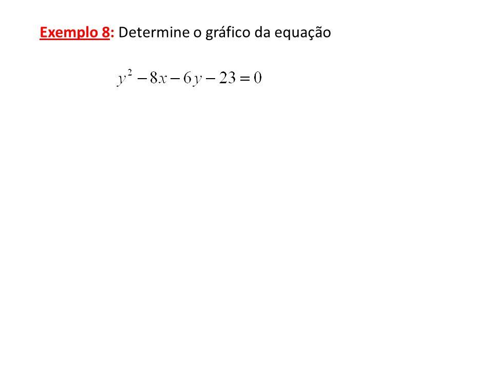 Exemplo 8: Determine o gráfico da equação